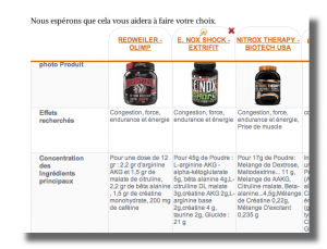 comparaison_complement_alimentaire_avis-300x229