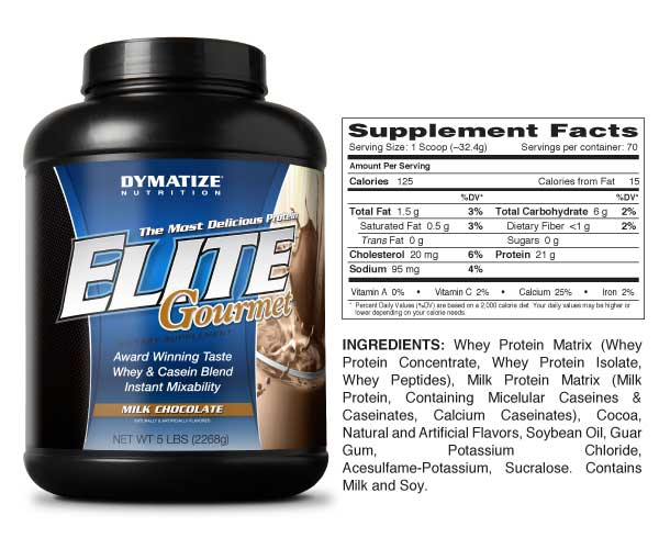 Elite-Gourmet-Choc-Facts