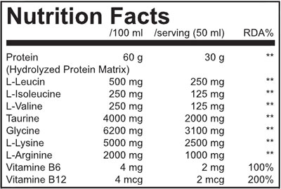 protein-fuel-nutrition-facts