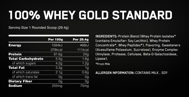 whey-nutri-facts