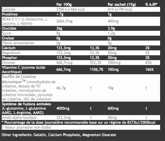 composition-micron-blast-superior14-avis-test-review